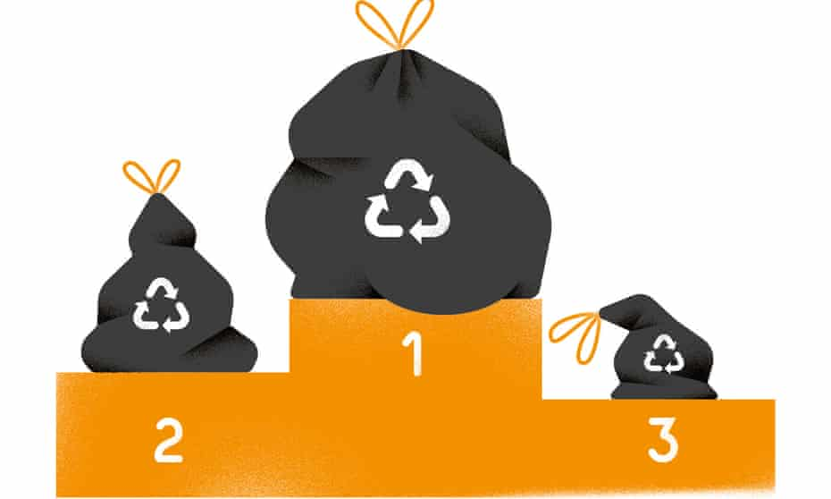 Illustration of three recycling bags on a podium representing ethical choices