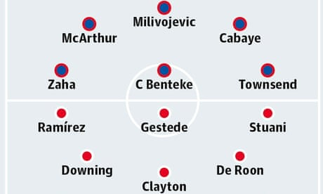 Crystal Palace v Middlesbrough: match preview