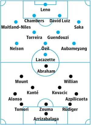 Arsenal v Chelsea: Probable starters in bold, contenders in light.