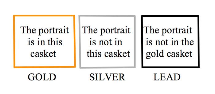 merchant of venice silver casket