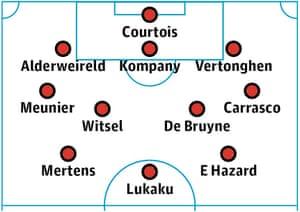 Belgium probable starting XI