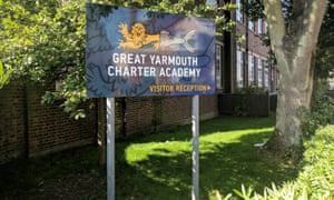 Great Yarmouth Charter scademy sign post