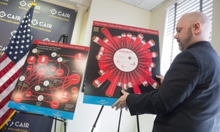 Corey Saylor, of the Council on American-Islamic Relations (CAIR) unveils charts on Monday that show the funding of 33 Islamophobic groups in the US.