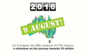 A still from an Australian Bureau of Statistic video illustrating Australia's population growth before the census on 9 August
