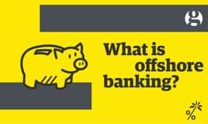 What is offshore banking?