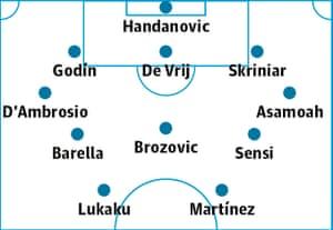 Inter Milan: Handanovic; Godin, De Vrij, Skriniar; D'Ambrosio, Barella, Brozovic, Sensi, Asamoah; Lukaku, Martínez.