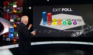 David Dimbleby points to the exit poll figures.