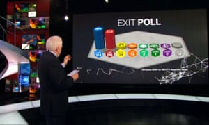 The exit poll announcement on the BBC