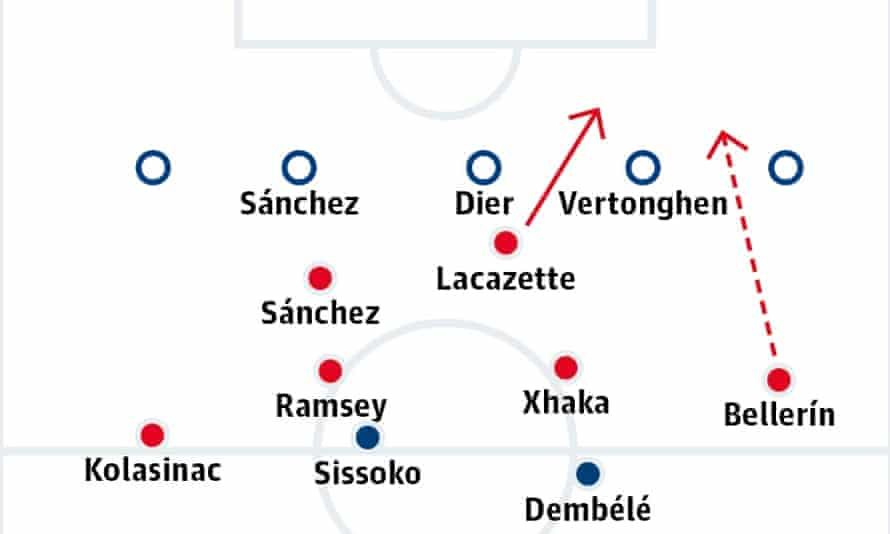 Tottenham left their defence exposed by failing to pressure Arsenal's midfield in the build-up to the second goal