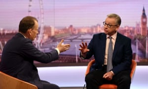 On the Andrew Marr Show, this Sunday, Michael Gove defended university tuition fees.