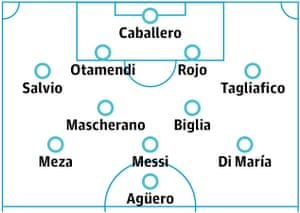 Argentina probable starting XI