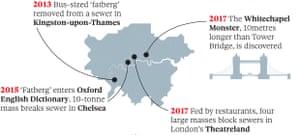 Fatberg graphic / map