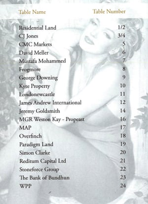 A list of table names at the 33rd Presidents Club charity event.