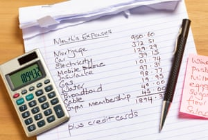 handwritten list of expenditure plus calculator