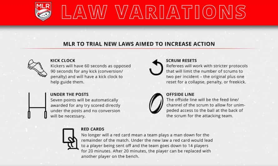 The MLR law variations.