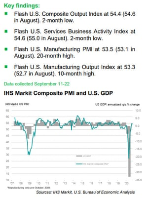 US flash PMI for September