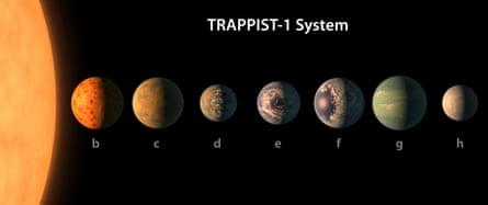 The sixth planet, Trappist-1g, appears to be the most likely home for life in the Trappist-1 system.
