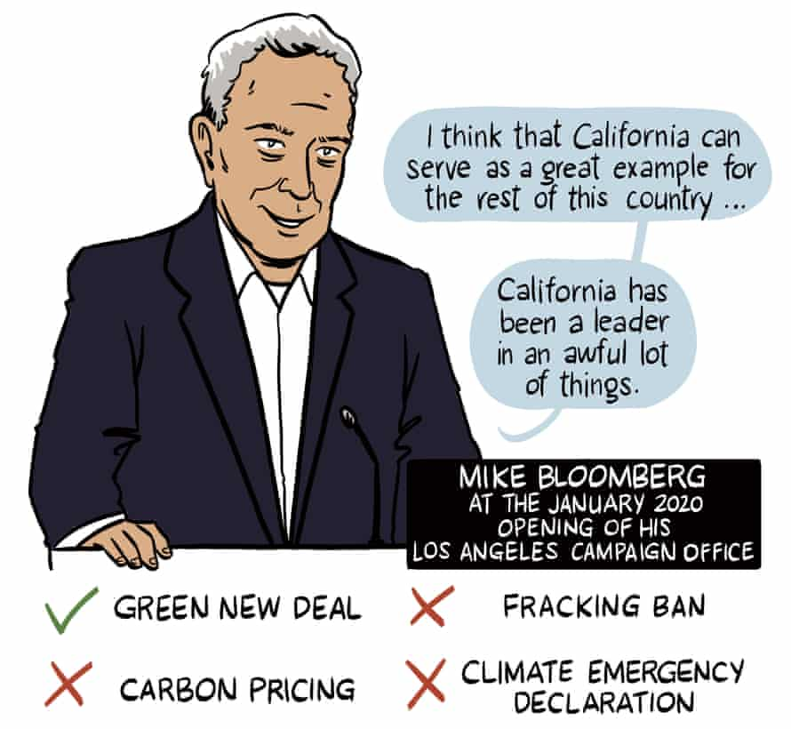 Mike Bloomberg on California and climate
