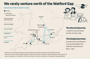 Jane Austen: We rarely venture north of the Watford Gap