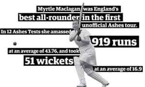 Picture of Myrtle Maclagan batting, with information: 'Myrtle Maclagan was England's best all-rounder in the first unofficial Ashes tour. In 12 Ashes Tests she amassed 919 runs at an average of 43.76, and took 51 wickets at an average of 16.9'