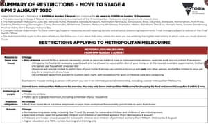 Victoria Stage 4 restrictions.