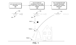 Amazon's UAV patent.