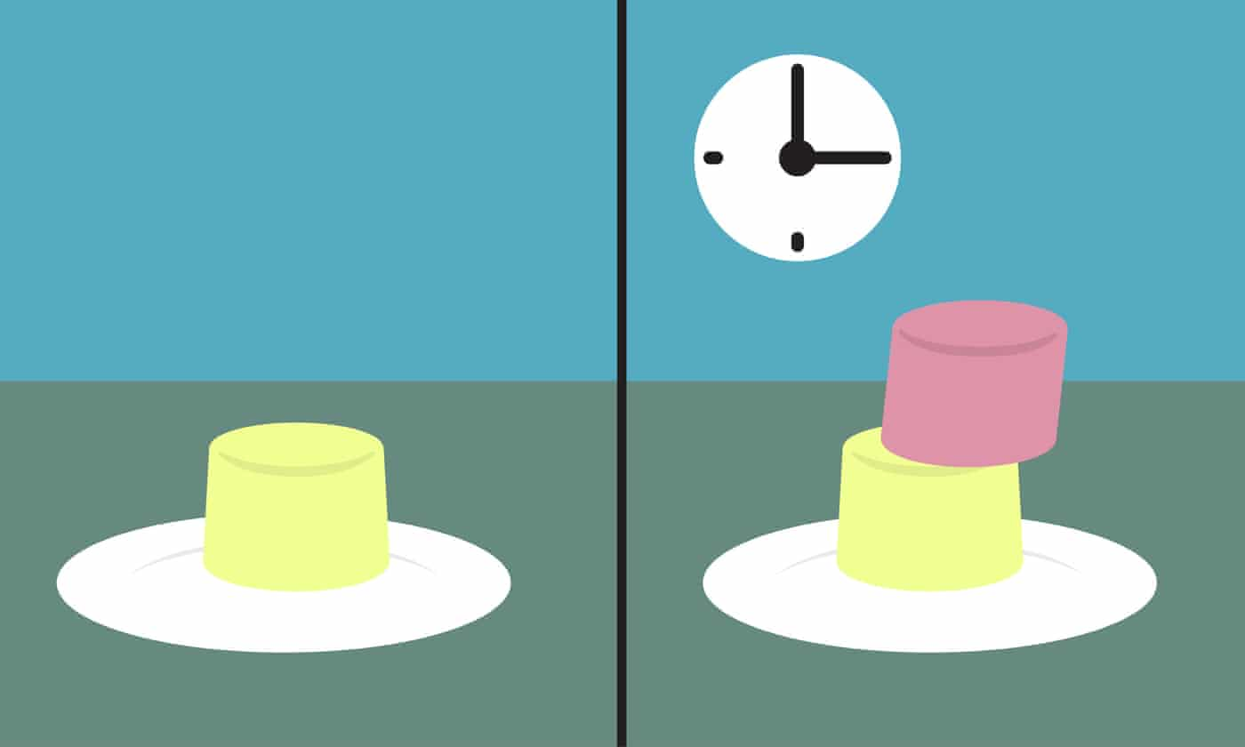 Beat the urge: how impulse control can help you work