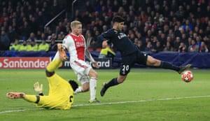f61cef47e75 Ajax 1-2 Real Madrid  The Champions League – as Happened Football ...