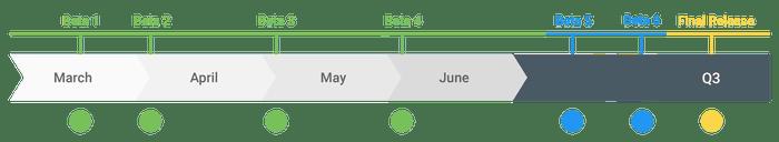 300+ Wallpaper Android Q Beta