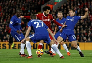Mohamed Salah is crowded out.