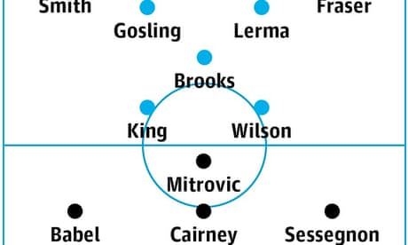 Bournemouth v Fulham: match preview