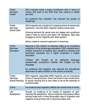 Summary of impacts of EEA workers