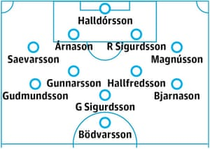 Iceland probable starting XI