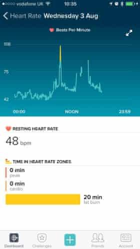 FitBit heart rate App