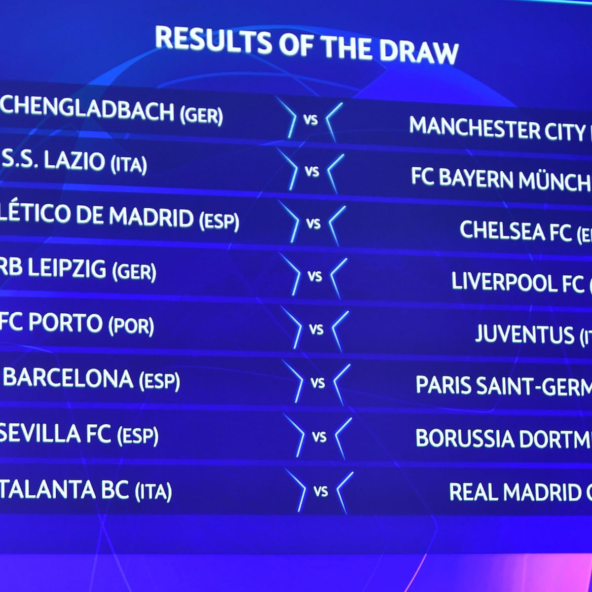 Champions League Liverpool Face Leipzig And Chelsea Land Atletico Champions League The Guardian