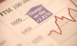 The FTSE 100 is experiencing a correction after a drop of more than 10%.