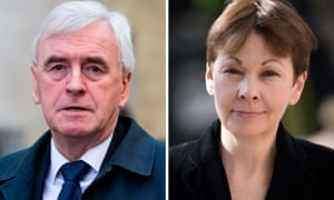 John McDonnell and Caroline Lucas