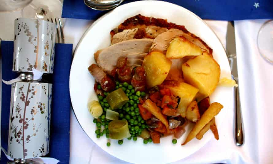 Cost of Christmas dinner