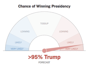 The New York Times' election tracker at 10.59pm, after Trump won the state.