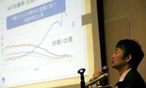 Dr Iwaho Kikuchi