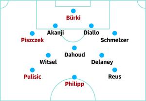 2018 v RB Leipzig
