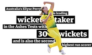 Picture of Ellyse Perry bowling, with information: 'Australia's Ellyse Perry is leading wicket taker in the Ashes Tests with 30 wickets and is also the second highest run scorer'