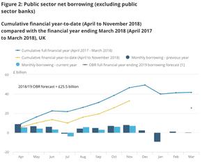 UK budget deficit