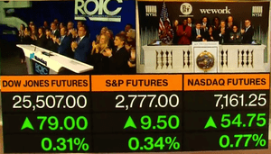 Wall Street at the open