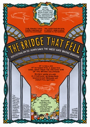 Panel 1 of 8 of the self-contained graphic retelling of the 1970 collapse of the Melbourne West Gate Bridge by artist Sam Wallman, drawing on the research of Elizabeth Humphrys and Sarah Gregson, edited by Jacinda Woodhead