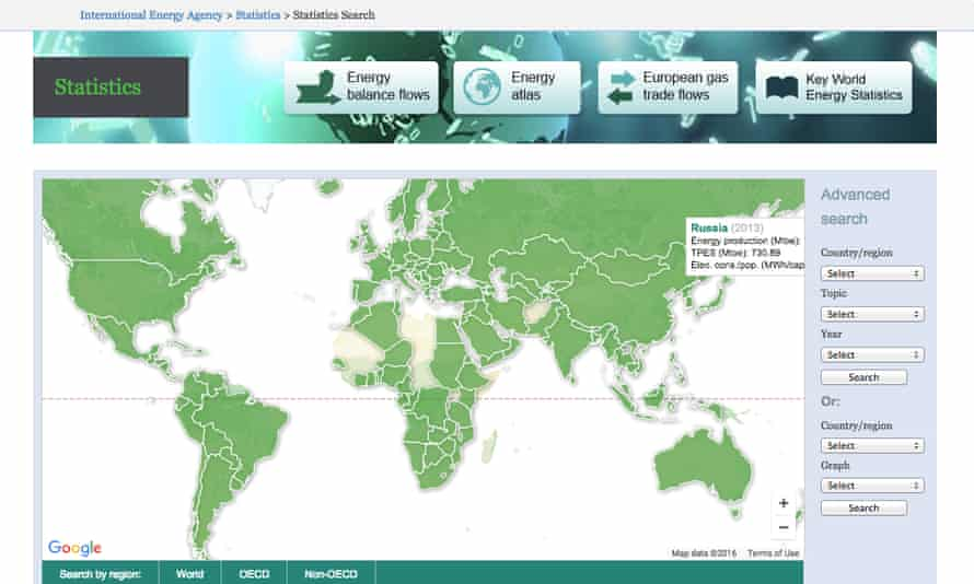 IEA Statistics Search
