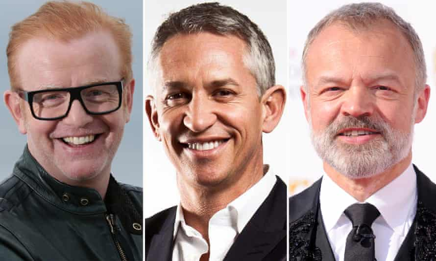 Chris Evans, Gary Lineker and Graham Norton are likely to be affected by the new rules.