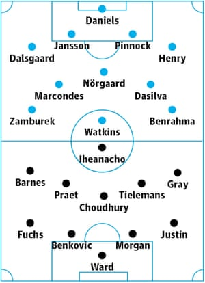 Brentford v Leicester: likely starters in bold, contenders slightly.