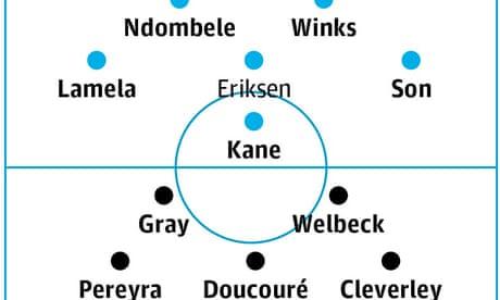 Tottenham v Watford: match preview