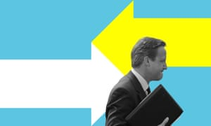David Cameron EU Reality Check
